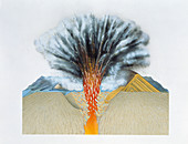 Surtseyan volcanic eruption