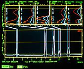 HPLC absorption spectrum in forensic drug testing