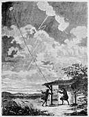 Franklin's lightning experiment