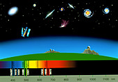 Astronomy & the optical spectrum