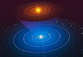 Solar system,3D diagram