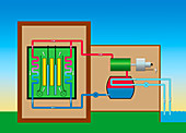 Gas-cooled nuclear reactor