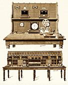 Morse telegraph stations