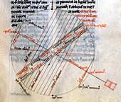 14th century astronomy