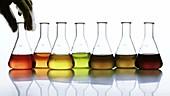 Universal indicator acid-base colour range