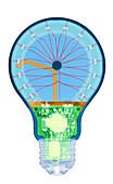 Energy Efficient LED Light,X-ray