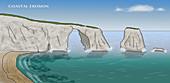 Coastal Erosion,illustration