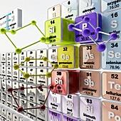 Periodic table,illustration