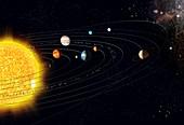 Solar system,illustration