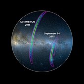 LIGO gravity wave detections, southern hemisphere