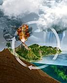 Natural carbon cycle, illustration
