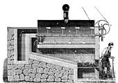 19th c. asphalt and bitumen production, illustration