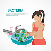Hand washing, illustration