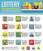 Lottery, illustration