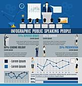 Public speaking, illustration