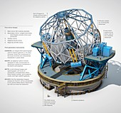 ESO's Extremely Large Telescope, illustration