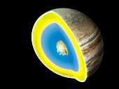 Model of Jupiter's interior, illustration