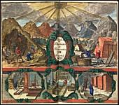 Compendium Alchymist Novum (1706)