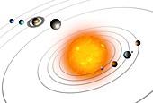 Solar System orbits, illustration