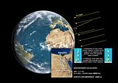 Eratosthenes' experiment, illustration