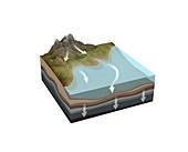 Formation of sedimentary rock, illustration