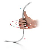 Right-hand rule for wires, illustration
