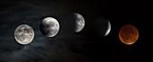 Supermoon lunar eclipse, September 2015