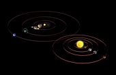 Inner and outer solar system, illustration