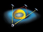 Gravitational lensing, illustration