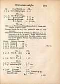 Transit of Venus observations, 1639