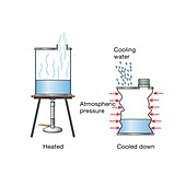 Demonstration of atmospheric pressure, illustration