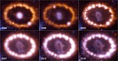 Supernova remannt SN 1987A, 1994 to 2016