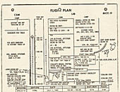 Apollo 11 flight plan touchdown page, 20 July 1969