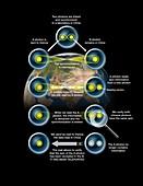 Quantum entanglement, illustration