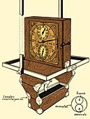 Christiaan Huygens' Marine Clock, 1659