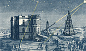 Paris Observatory, Founded 1667