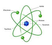 Atomic Model, Illustration