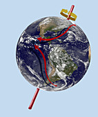 Coriolis Effect, Illustration