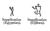 Pictogram Comparison, Supplication