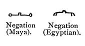 Pictogram Comparisons, Negation