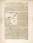 Tycho's supernova, 1572