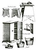 Opera of Bartolomeo Scappi, Kitchen Equipment