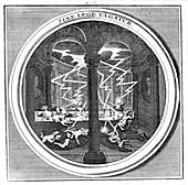 Meteorologia, Lightning, 1709