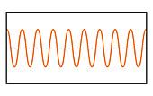 Short Wavelength at High Amplitude