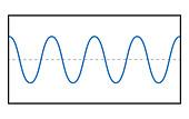 Long Wavelength at High Amplitude