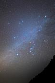 Milky Way in winter