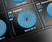 Hassium, atomic structure