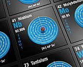 Niobium, atomic structure