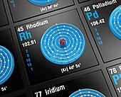 Rhodium, atomic structure