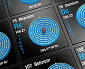 Rhenium, atomic structure